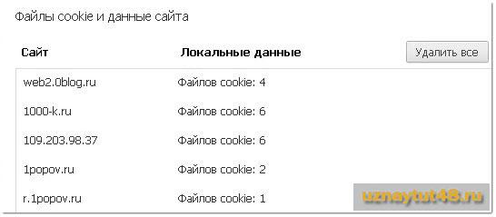 Как удалить Cookie