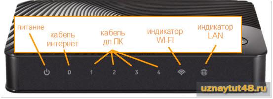 настройка роутера Zyxel Keenetic Lite II